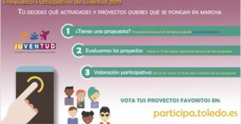 Abierto el plazo para presentar iniciativas a los Presupuestos Participativos de Juventud en Toledo