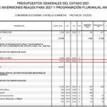 Alonso (PP) no encuentra en los PGE los casi 18 millones que se destinan al nuevo cuartel de Toledo